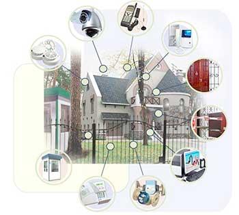 охранная система для частного дома