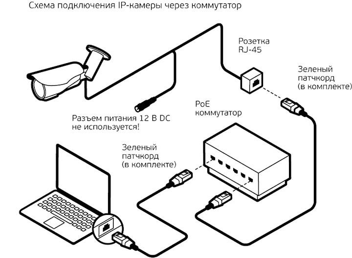 подключение IP камеры по кабелю PoE