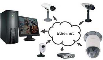 Подключение к компьютеру и настройка IP камеры