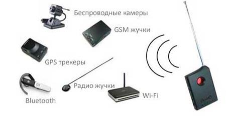 Детектор поля