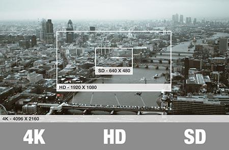 сравнение разрешений с 4k