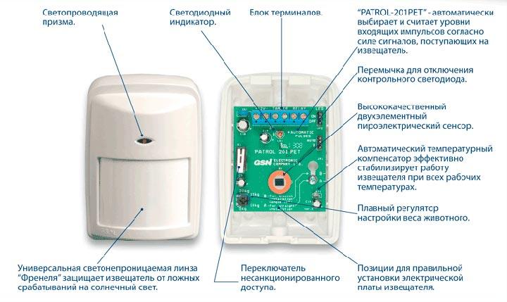 устройство ИК датчика