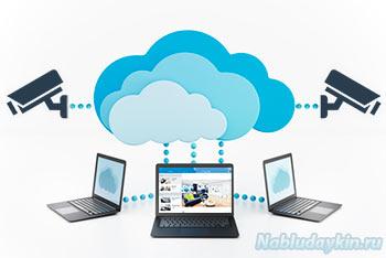 Камеры для облачного наблюдения