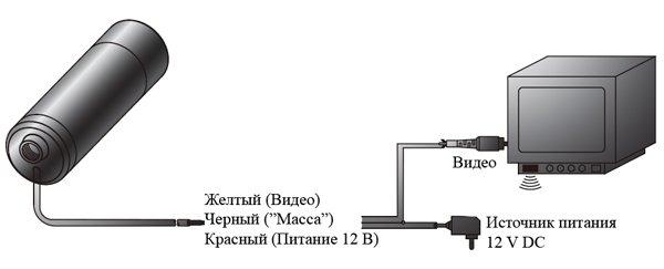 Схема подключение глазка