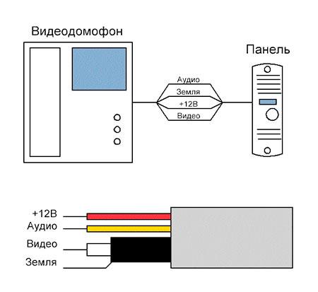 sxema-podklyucheniya-videodomofona