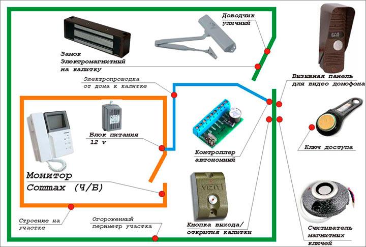Схема с подключением электромагнитного замка