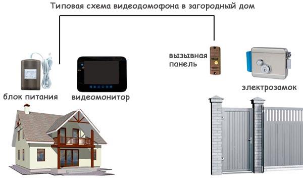 videodomofonnaya-sxema