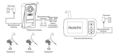 podklyuchenie-videodomofona-po-besprovodnoj-seti