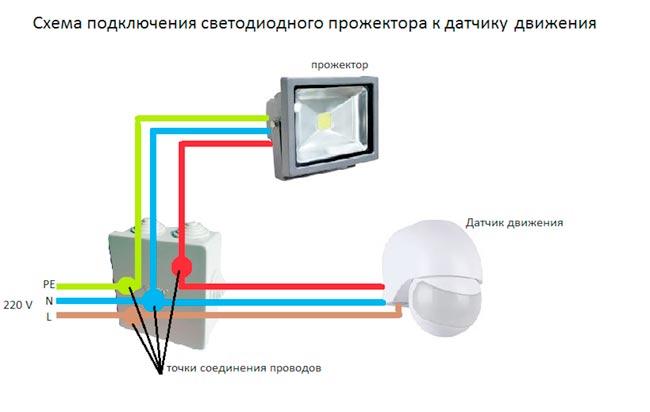 Прожекторы с датчиком движения