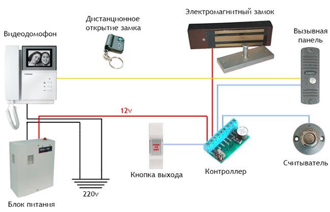 podklyuchenie-videodomofona-sxema