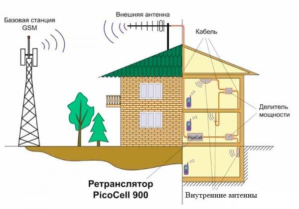 sxema-ustanovki-komplekta-usileniya