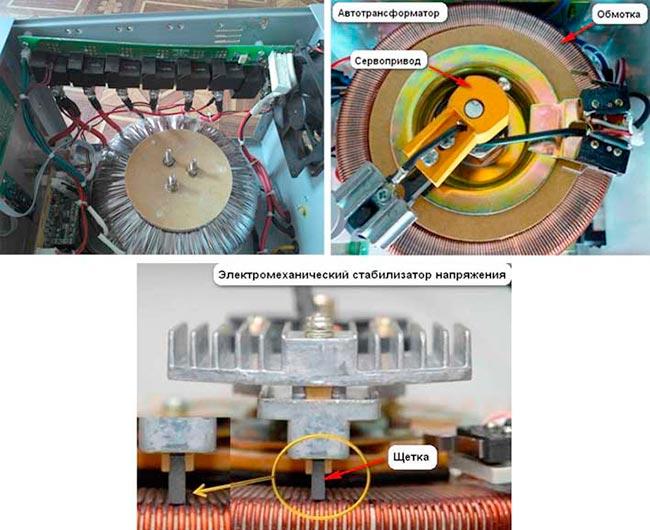 servoprivodnyj-stabilizator
