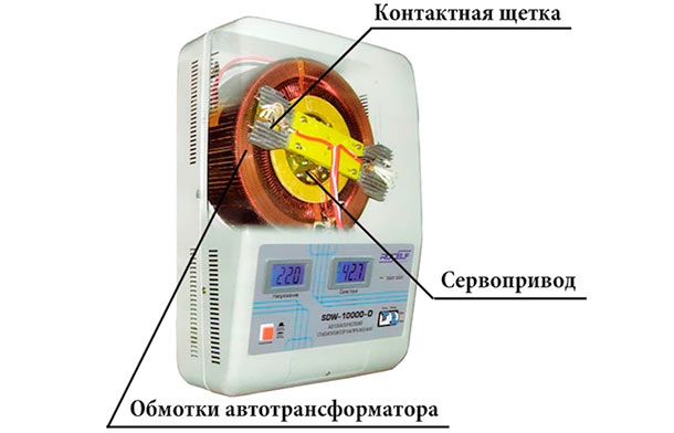 elektromexanicheskij