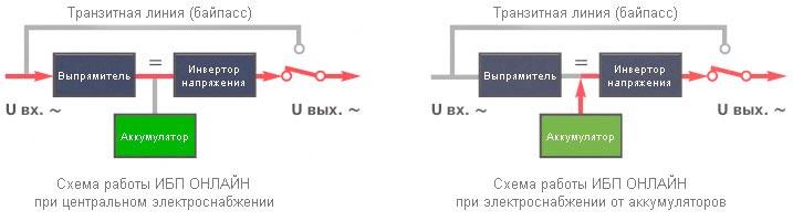 sxema-onlajn-stabilizatora