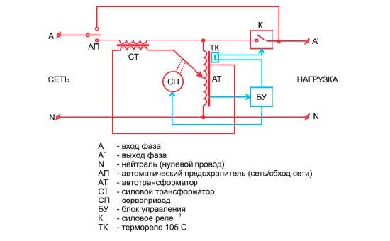 sxema-servoprivodnogo-2