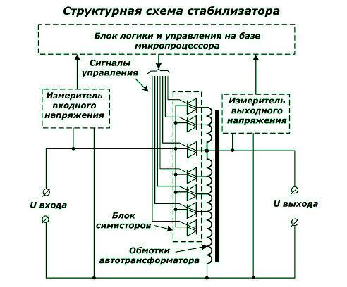 sxema-stabilizatora-elektronniy