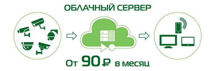 Аренда облачного сервера Линия Облако